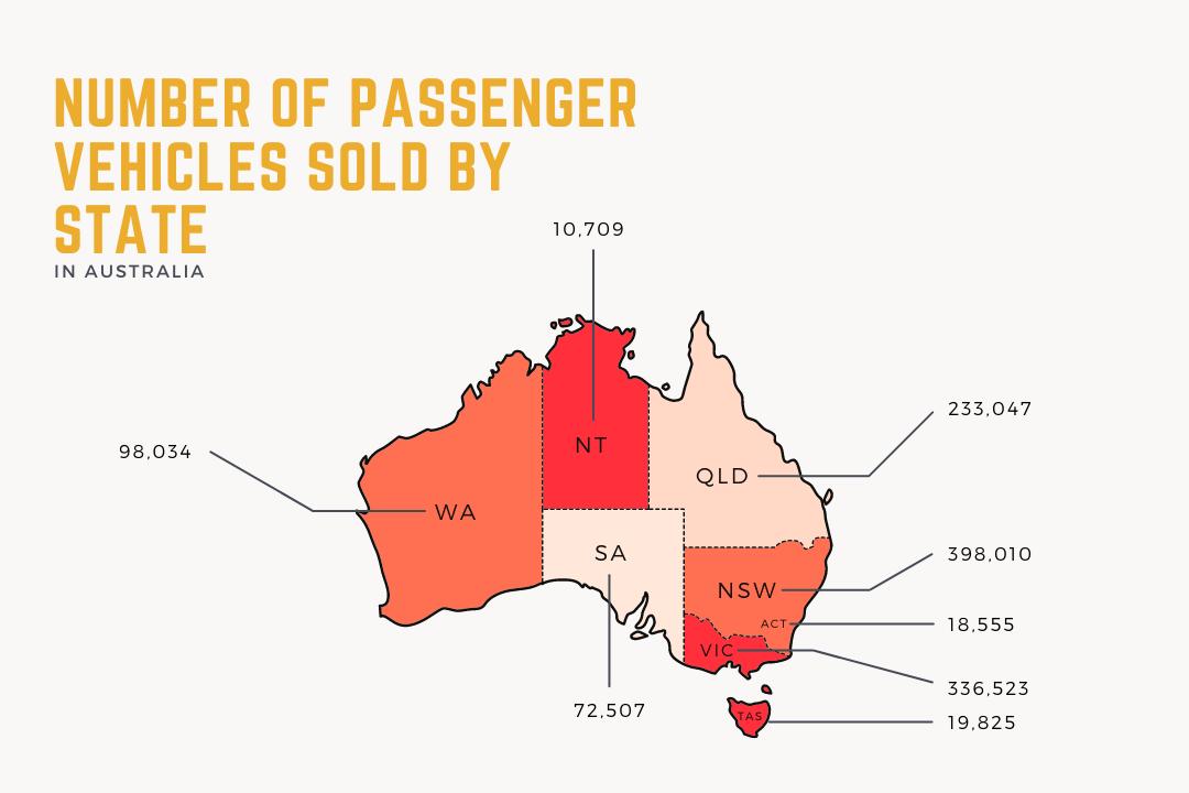 number-of-passenger-vehicles-australia